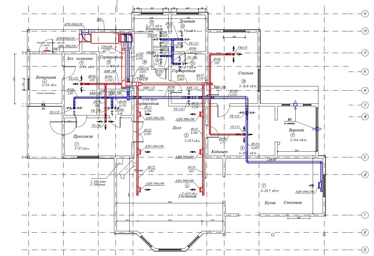 схема приточной вентиляции канального типа
