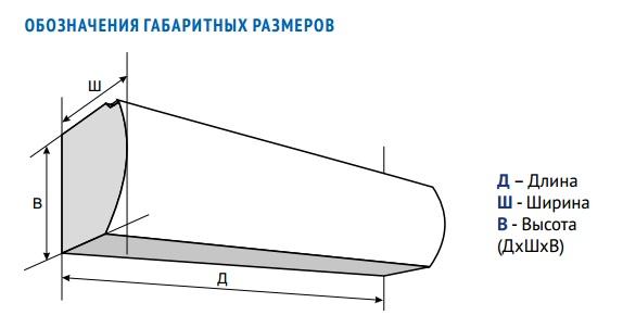 Воздушно-тепловые завесы КЭВ Тепломаш технические характеристики