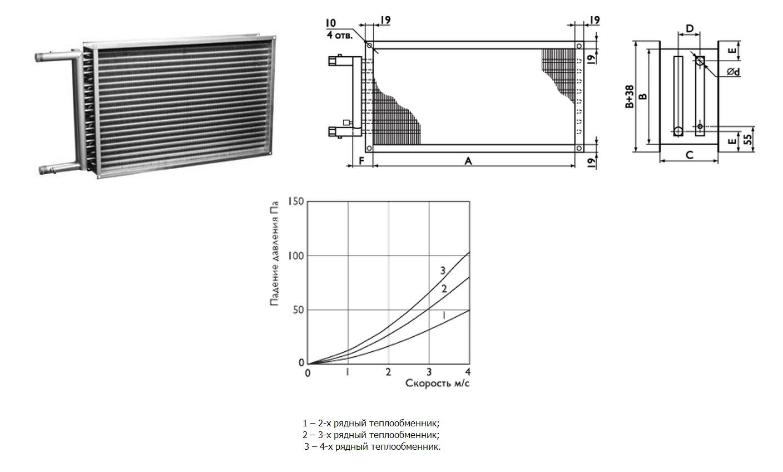 pbas водяные нагреватели для приточные вентсистем