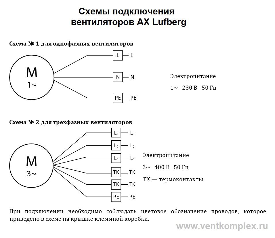 схемы подключения осевых вентиляторов